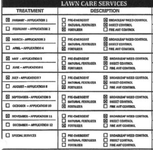 Lawn Treatment Schedule
